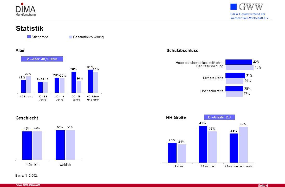 Statistik Alter Schulabschluss Geschlecht HH-Größe Stichprobe
