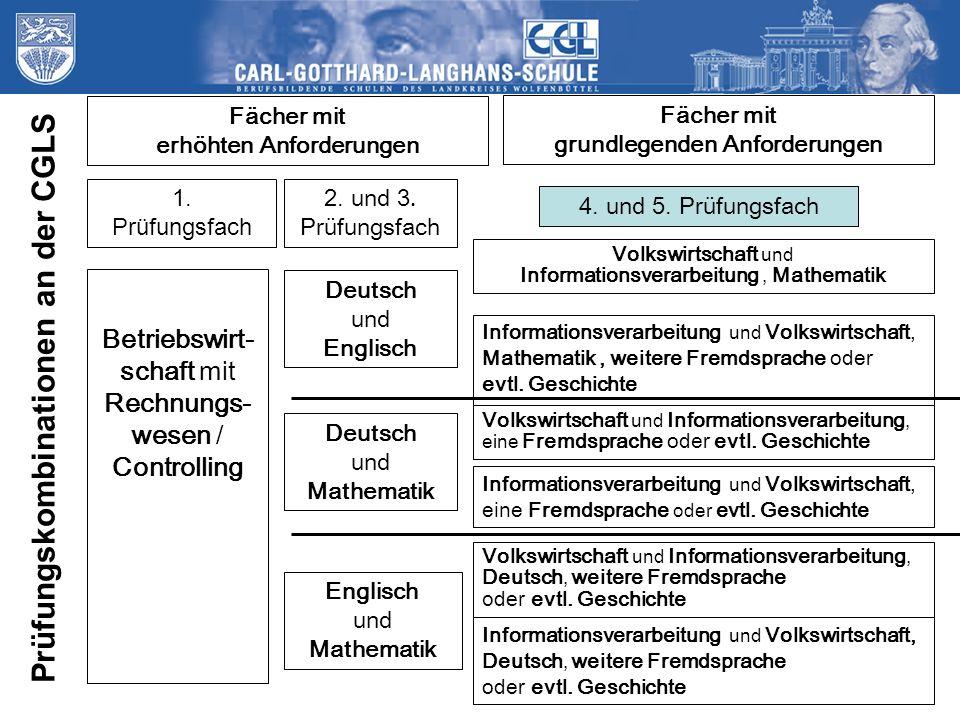 Prüfungskombinationen an der CGLS