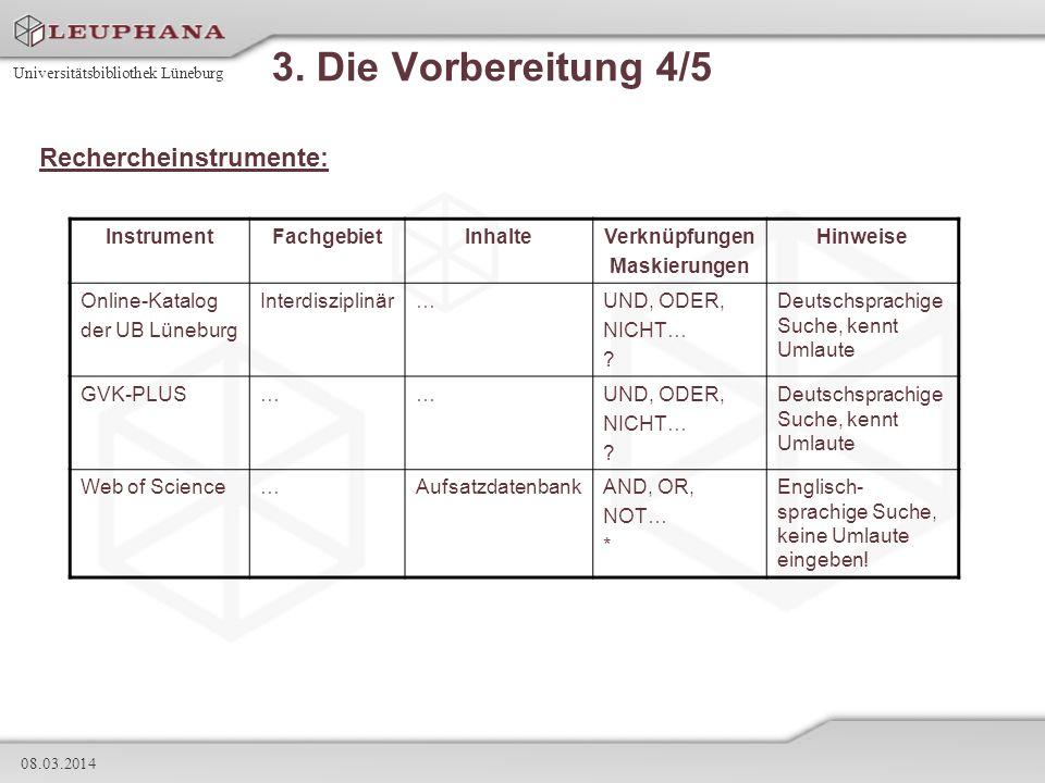 3. Die Vorbereitung 4/5 Rechercheinstrumente: Instrument Fachgebiet