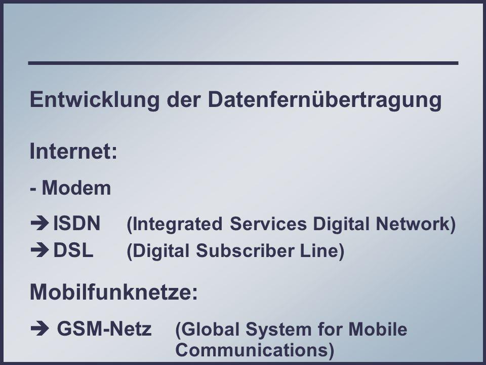 Entwicklung der Datenfernübertragung Internet: