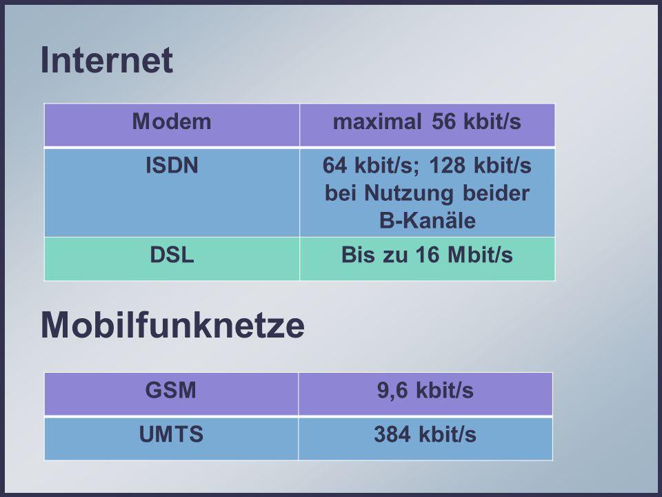64 kbit/s; 128 kbit/s bei Nutzung beider