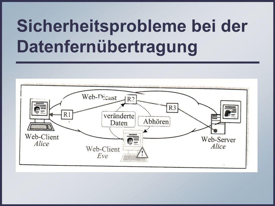 Sicherheitsprobleme bei der Datenfernübertragung