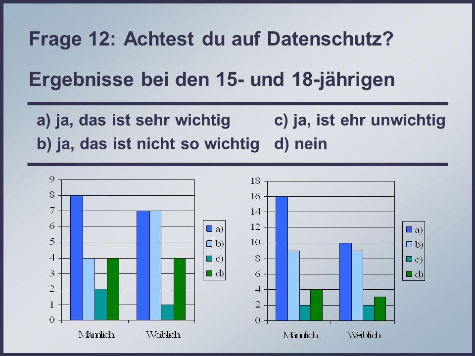 Frage 12: Achtest du auf Datenschutz