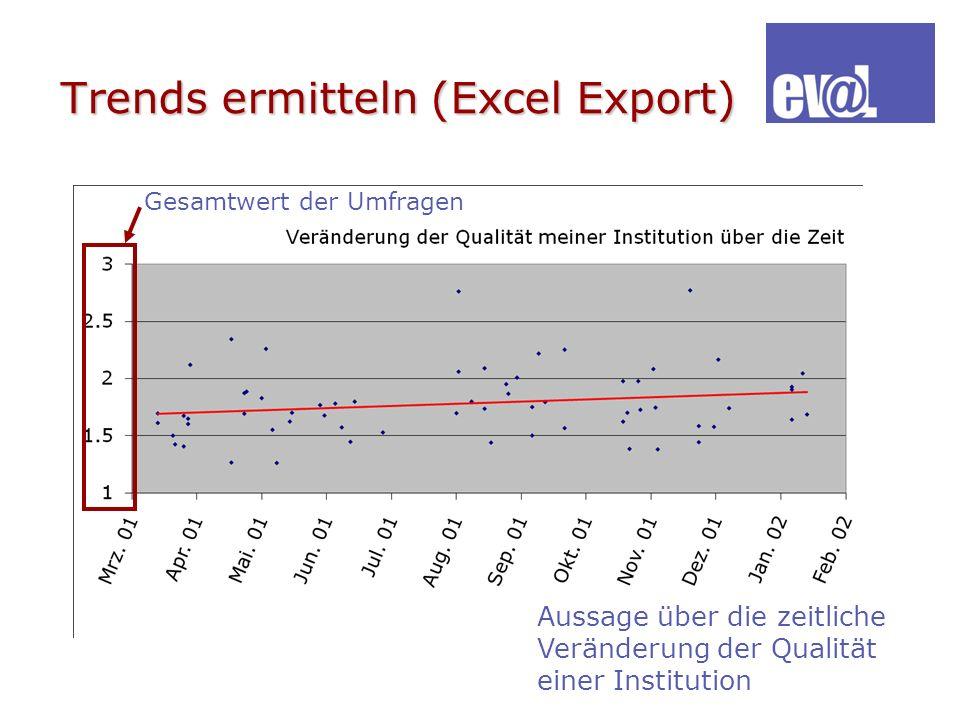 Trends ermitteln (Excel Export)
