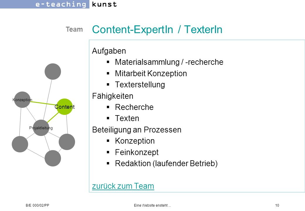 Content-ExpertIn / TexterIn