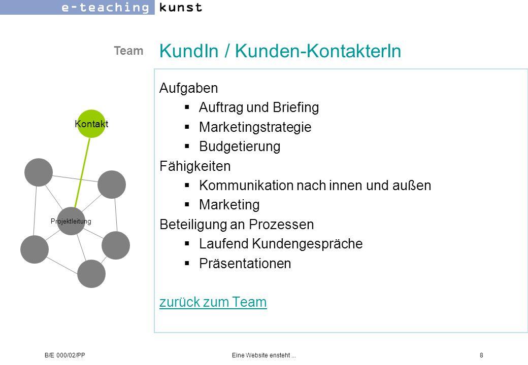 KundIn / Kunden-KontakterIn