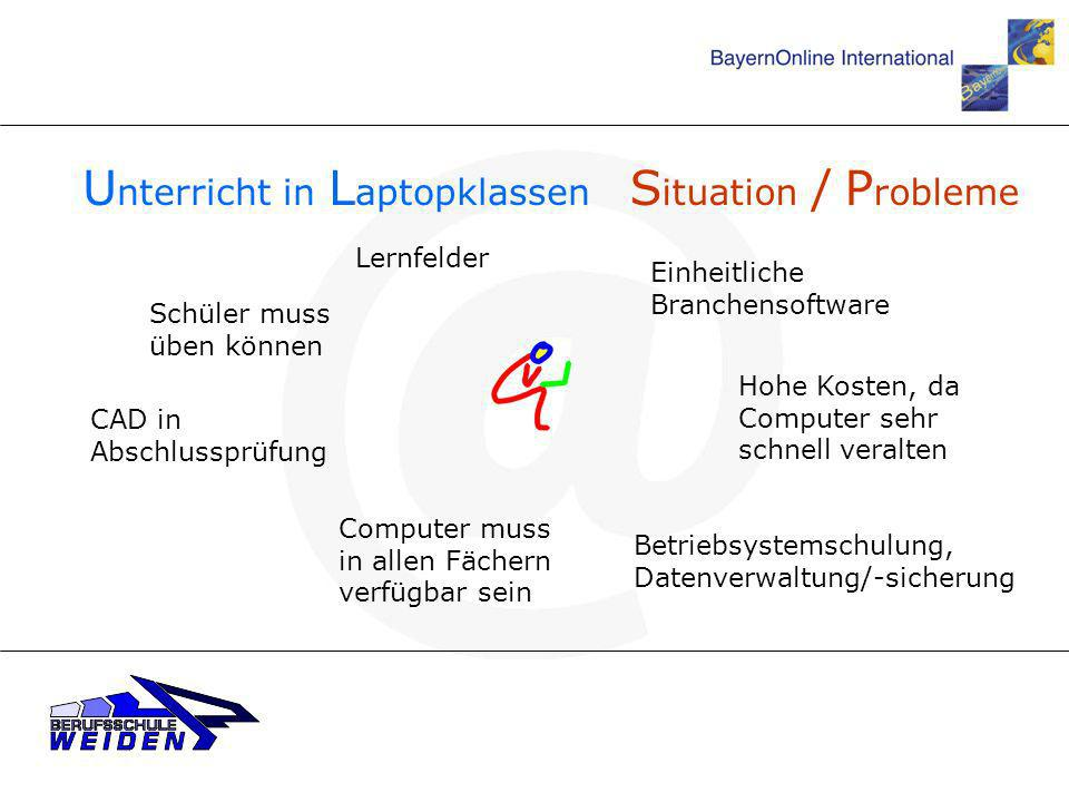 Unterricht in Laptopklassen Situation / Probleme