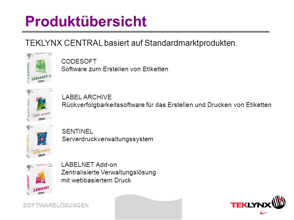Produktübersicht TEKLYNX CENTRAL basiert auf Standardmarktprodukten.