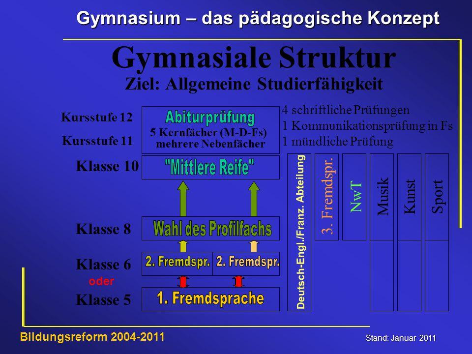 Ziel: Allgemeine Studierfähigkeit Deutsch-Engl./Franz. Abteilung
