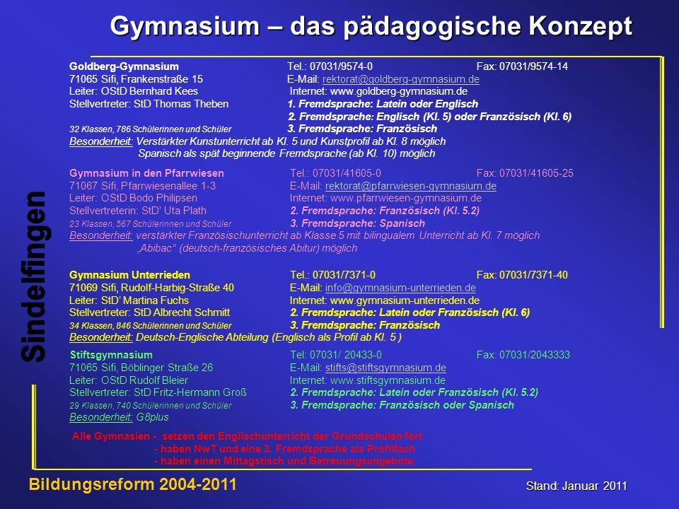 Sindelfingen Goldberg-Gymnasium Tel.: 07031/9574-0 Fax: 07031/9574-14