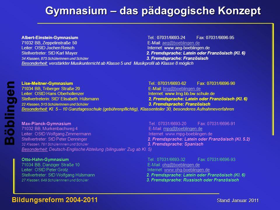 Albert-Einstein-Gymnasium Tel.: 07031/6693-24 Fax: 07031/6696-95.