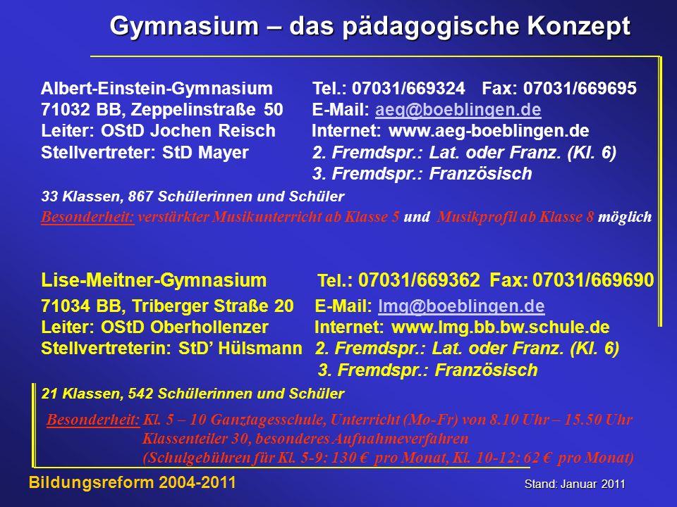 Lise-Meitner-Gymnasium Tel.: 07031/669362 Fax: 07031/669690