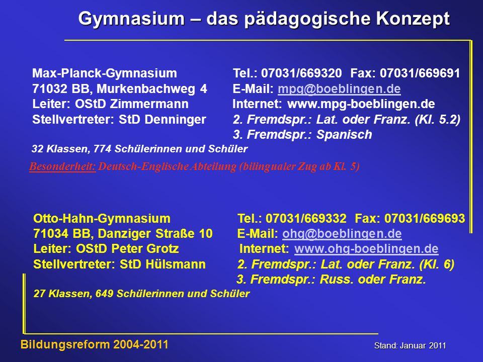 Max-Planck-Gymnasium Tel.: 07031/669320 Fax: 07031/669691
