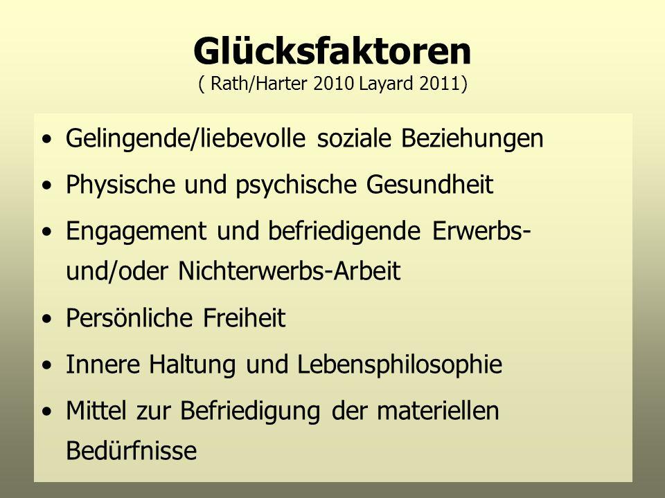 Glücksfaktoren ( Rath/Harter 2010 Layard 2011)