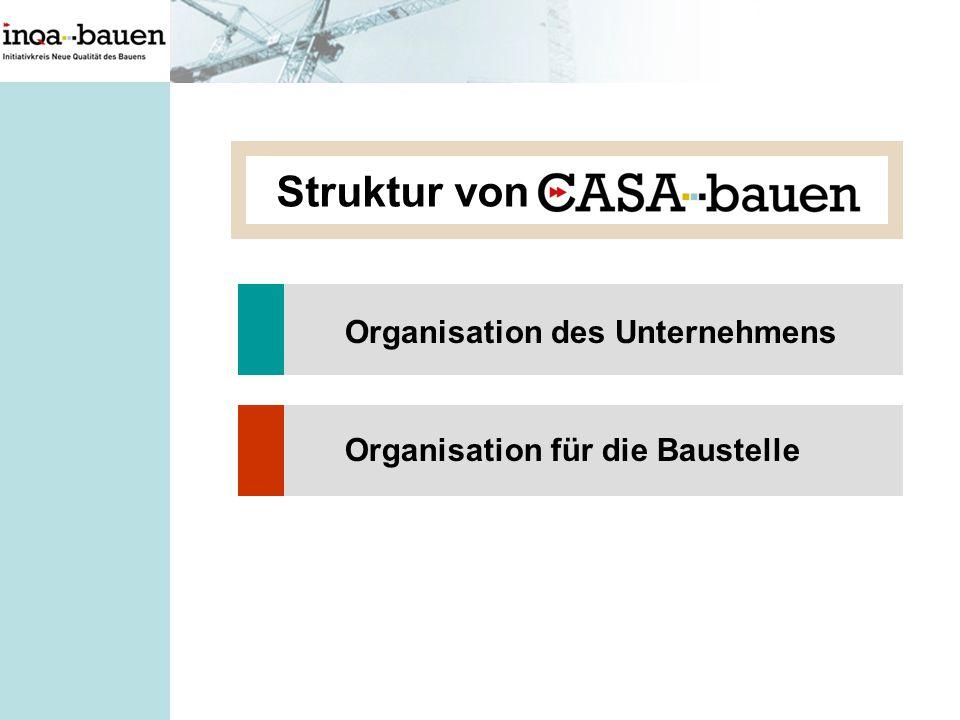 Struktur von Organisation des Unternehmens