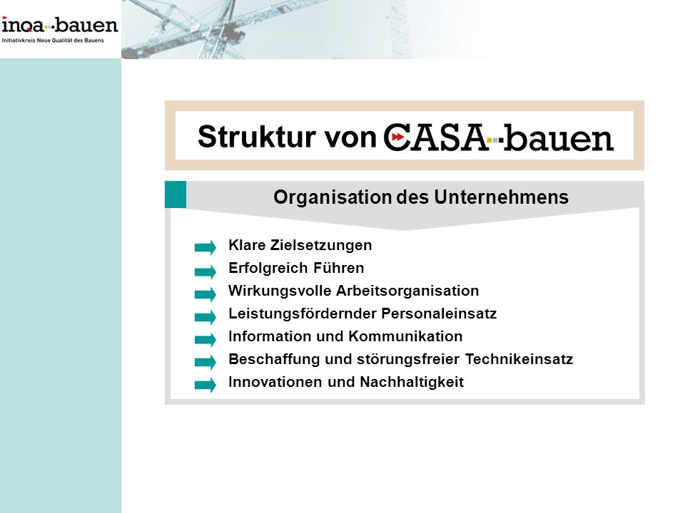 Struktur von Organisation des Unternehmens Klare Zielsetzungen