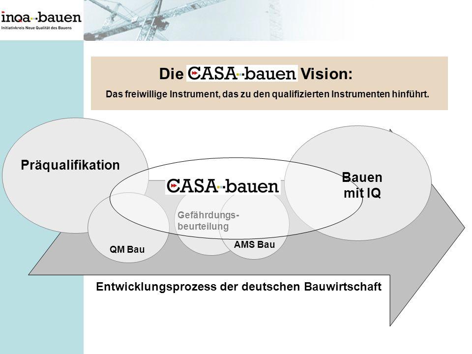 Die Vision: Präqualifikation Bauen mit IQ