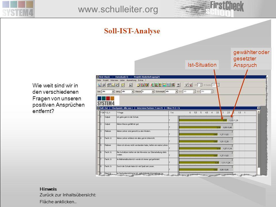 Soll-IST-Analyse gewählter oder gesetzter Anspruch Ist-Situation