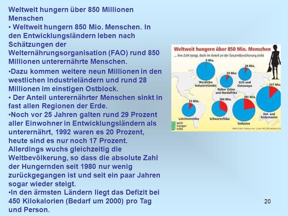 Weltweit hungern über 850 Millionen Menschen