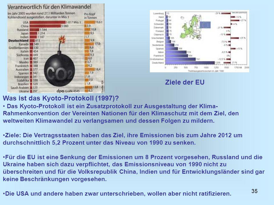 Was ist das Kyoto-Protokoll (1997)