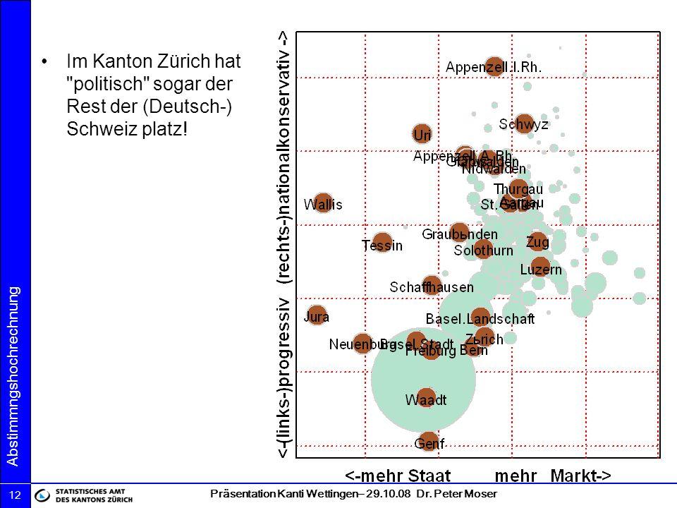 Im Kanton Zürich hat politisch sogar der Rest der (Deutsch-) Schweiz platz!