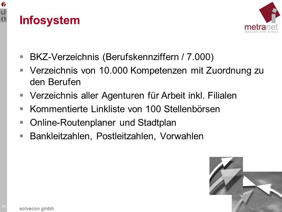 Infosystem BKZ-Verzeichnis (Berufskennziffern / 7.000)