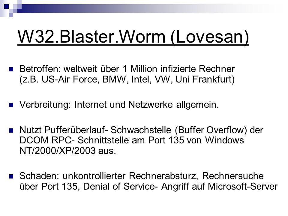 W32.Blaster.Worm (Lovesan)