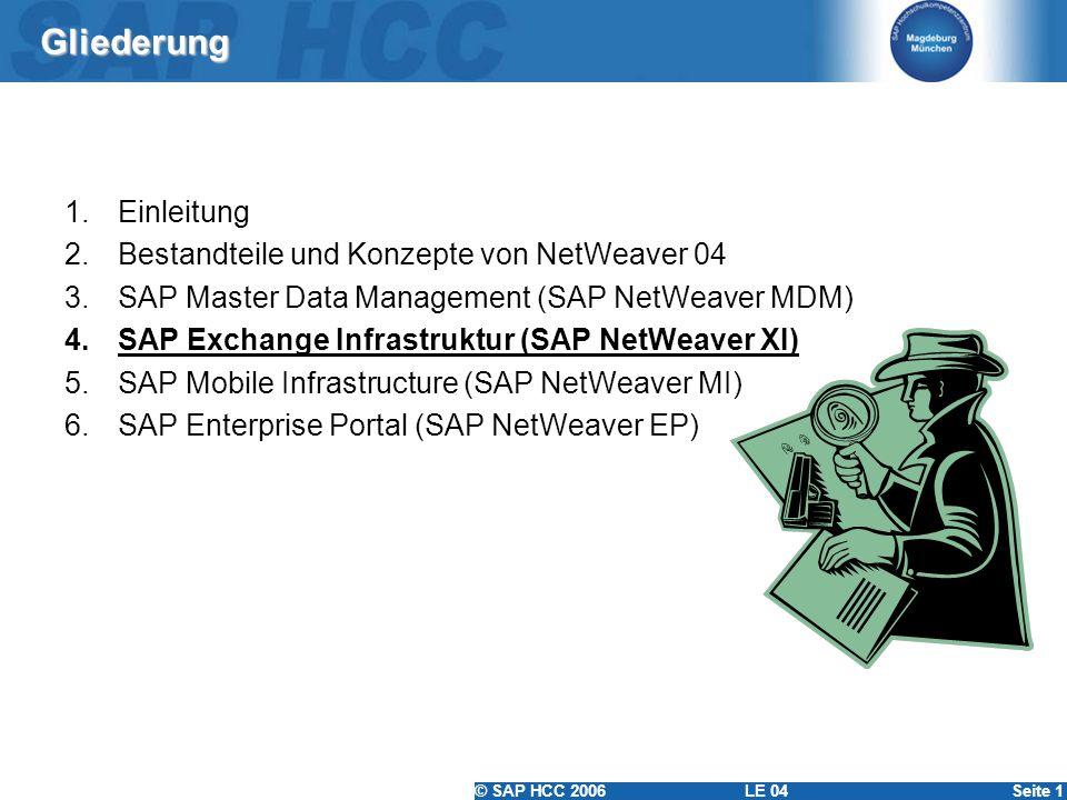 Gliederung Einleitung Bestandteile und Konzepte von NetWeaver 04