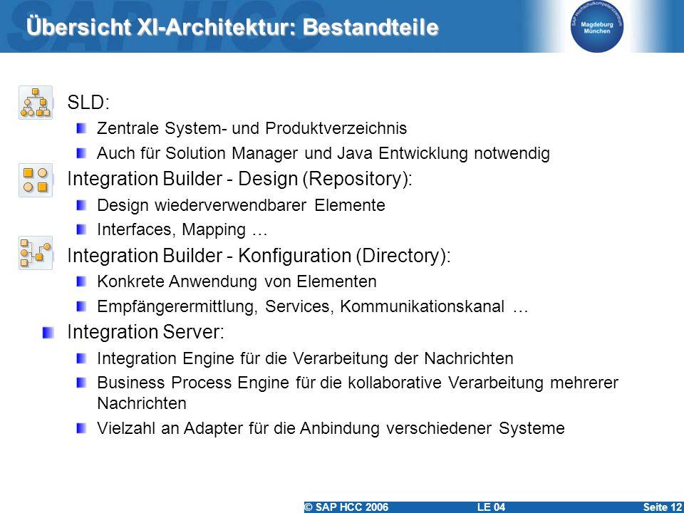 Übersicht XI-Architektur: Bestandteile