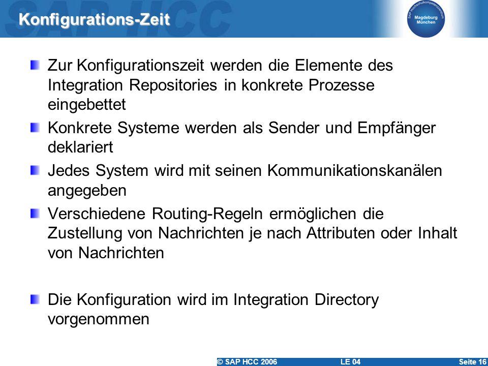 Konfigurations-Zeit Zur Konfigurationszeit werden die Elemente des Integration Repositories in konkrete Prozesse eingebettet.