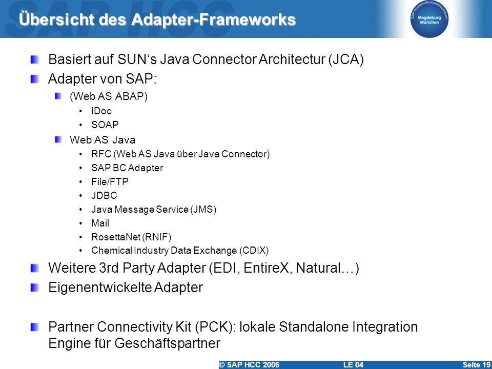 Übersicht des Adapter-Frameworks