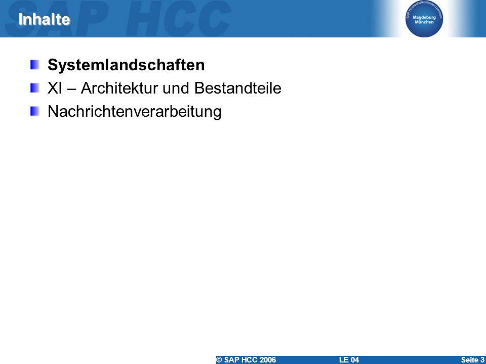 Inhalte Systemlandschaften XI – Architektur und Bestandteile Nachrichtenverarbeitung
