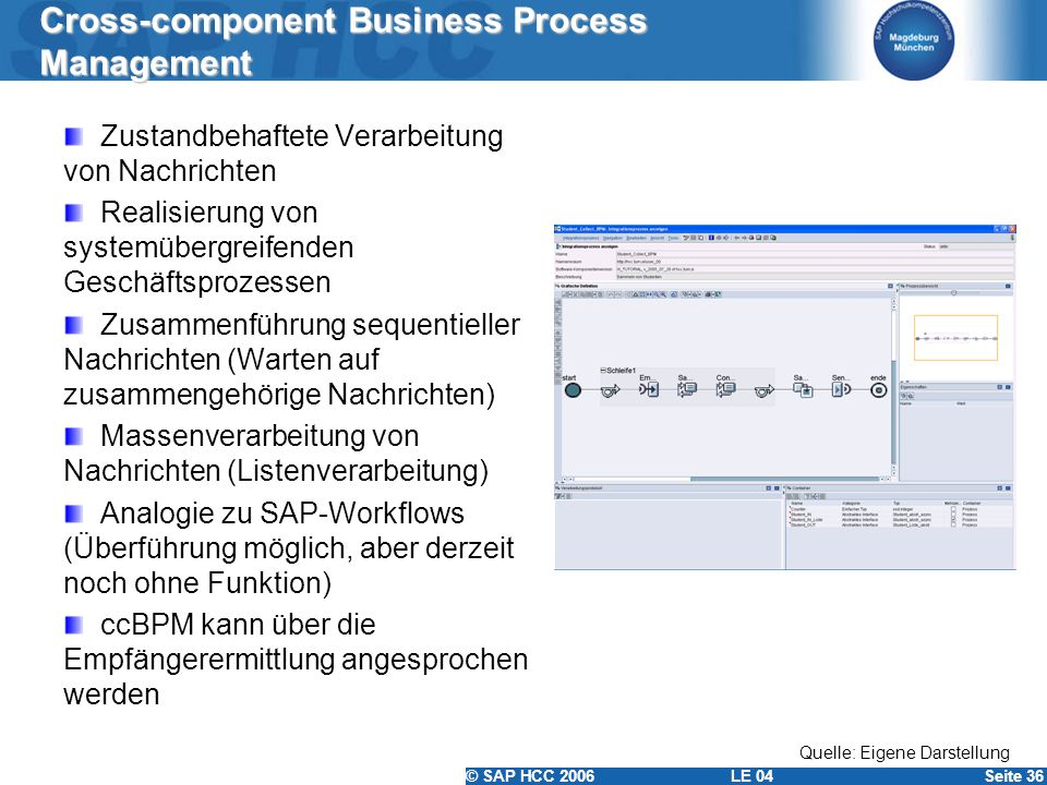Cross-component Business Process Management