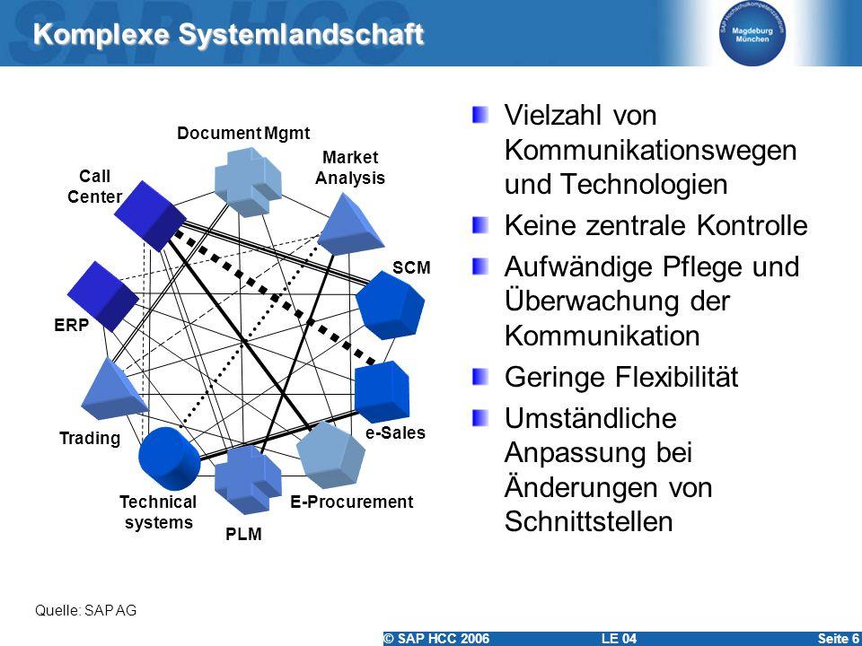 Komplexe Systemlandschaft