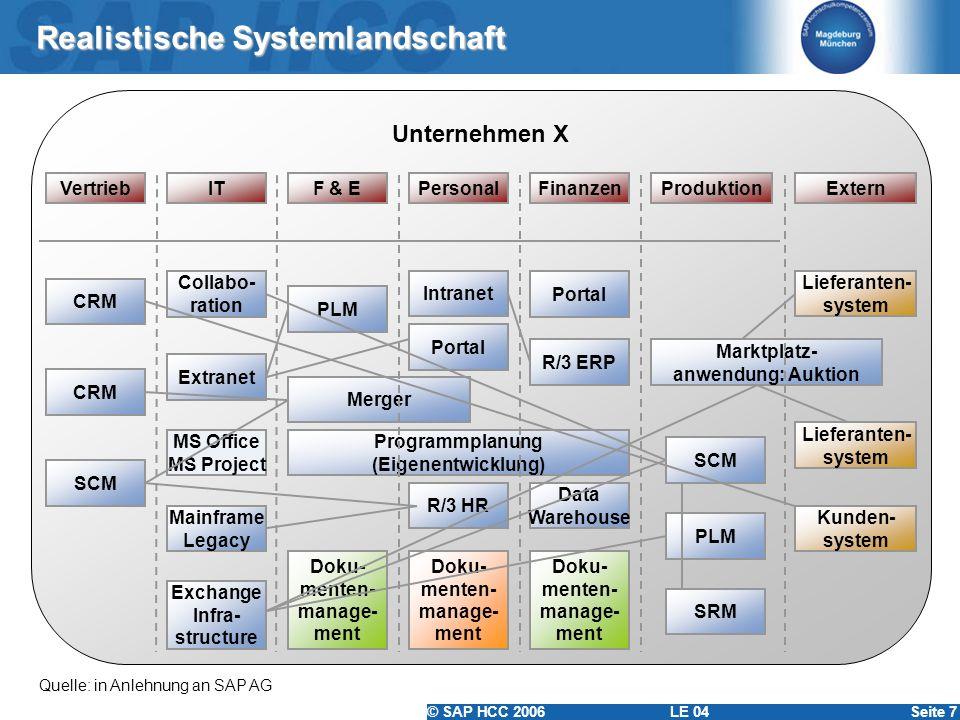 Realistische Systemlandschaft