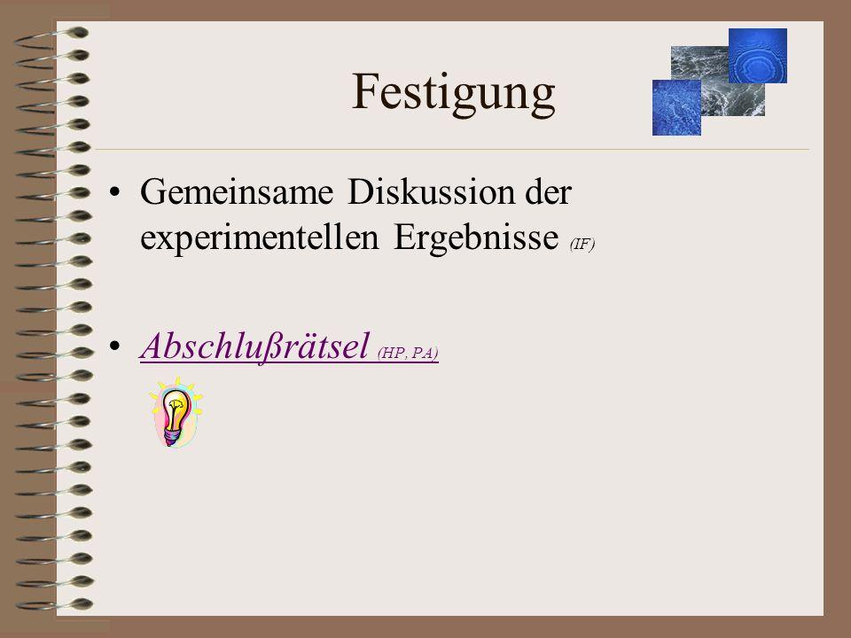 Festigung Gemeinsame Diskussion der experimentellen Ergebnisse (IF)