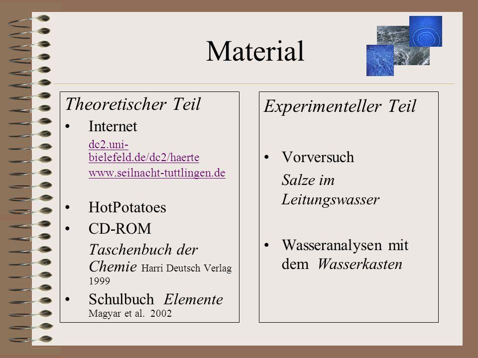 Material Theoretischer Teil Experimenteller Teil Internet Vorversuch