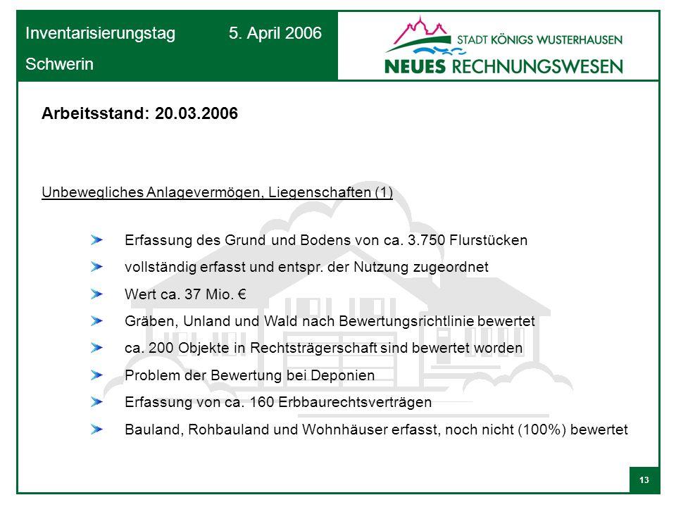 Arbeitsstand: 20.03.2006 Unbewegliches Anlagevermögen, Liegenschaften (1) Erfassung des Grund und Bodens von ca. 3.750 Flurstücken.