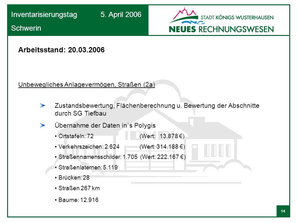 Arbeitsstand: 20.03.2006 Unbewegliches Anlagevermögen, Straßen (2a)