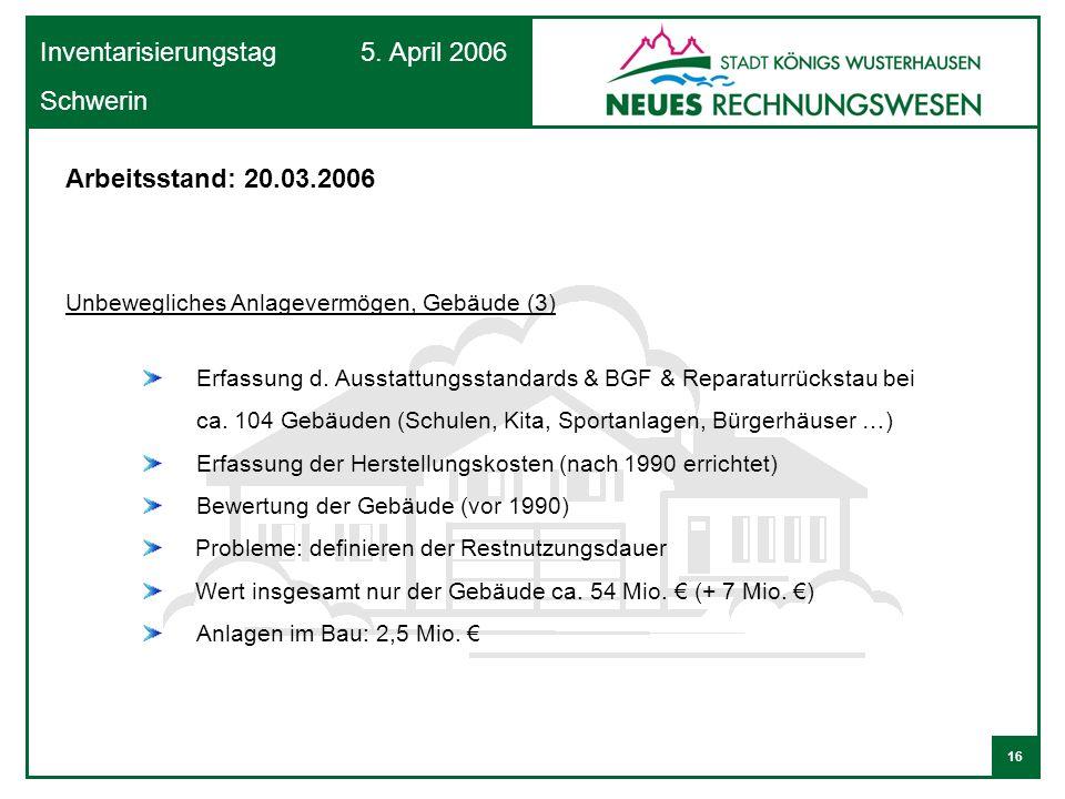Arbeitsstand: 20.03.2006 Unbewegliches Anlagevermögen, Gebäude (3)