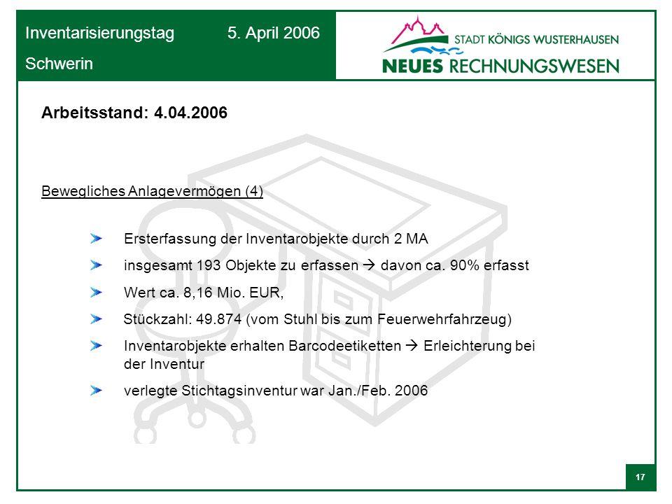 Arbeitsstand: 4.04.2006 Bewegliches Anlagevermögen (4)