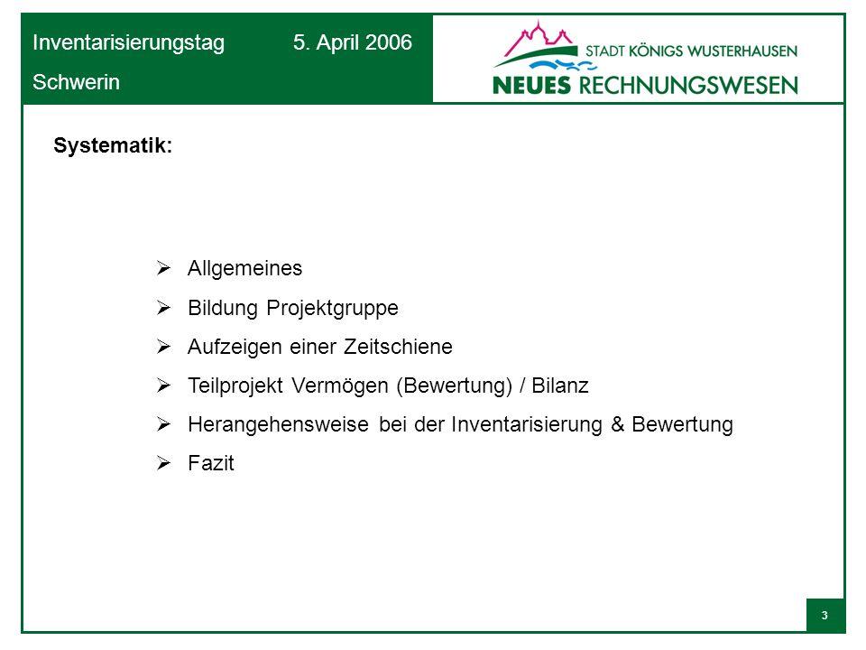 Systematik: Allgemeines. Bildung Projektgruppe. Aufzeigen einer Zeitschiene. Teilprojekt Vermögen (Bewertung) / Bilanz.