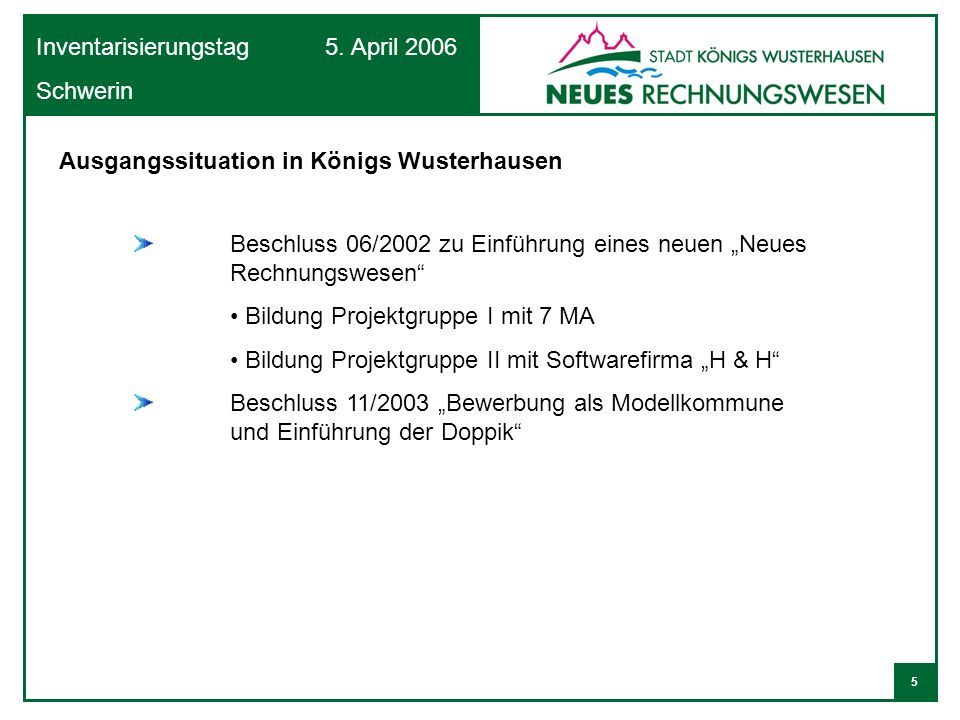 Ausgangssituation in Königs Wusterhausen