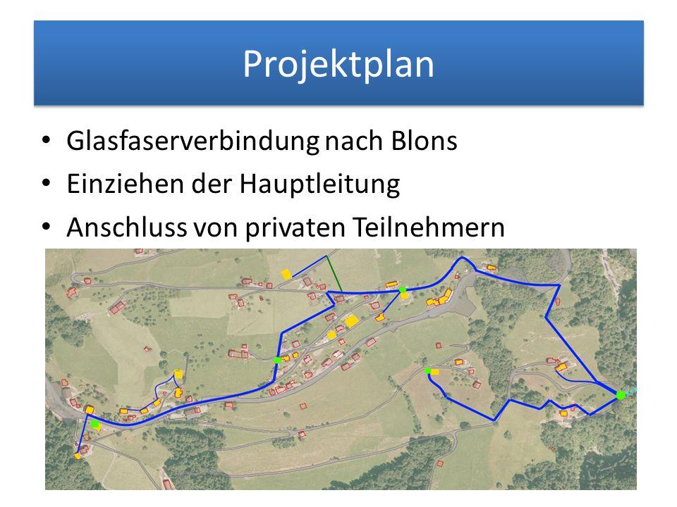 Projektplan Glasfaserverbindung nach Blons Einziehen der Hauptleitung