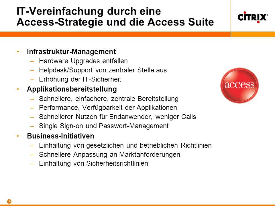 IT-Vereinfachung durch eine Access-Strategie und die Access Suite