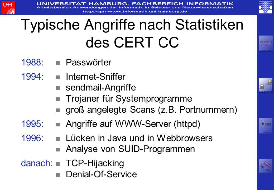 Typische Angriffe nach Statistiken des CERT CC