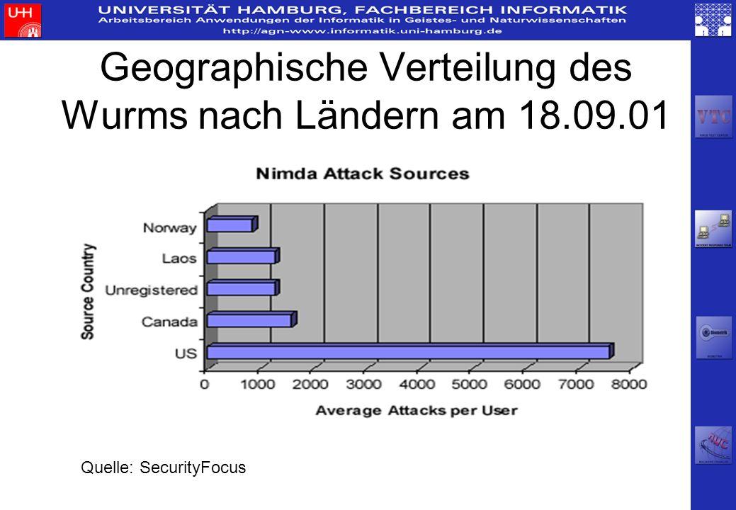 Geographische Verteilung des Wurms nach Ländern am 18.09.01