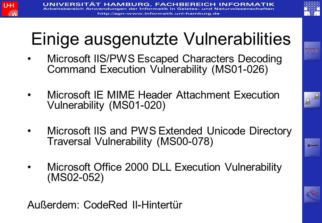 Einige ausgenutzte Vulnerabilities