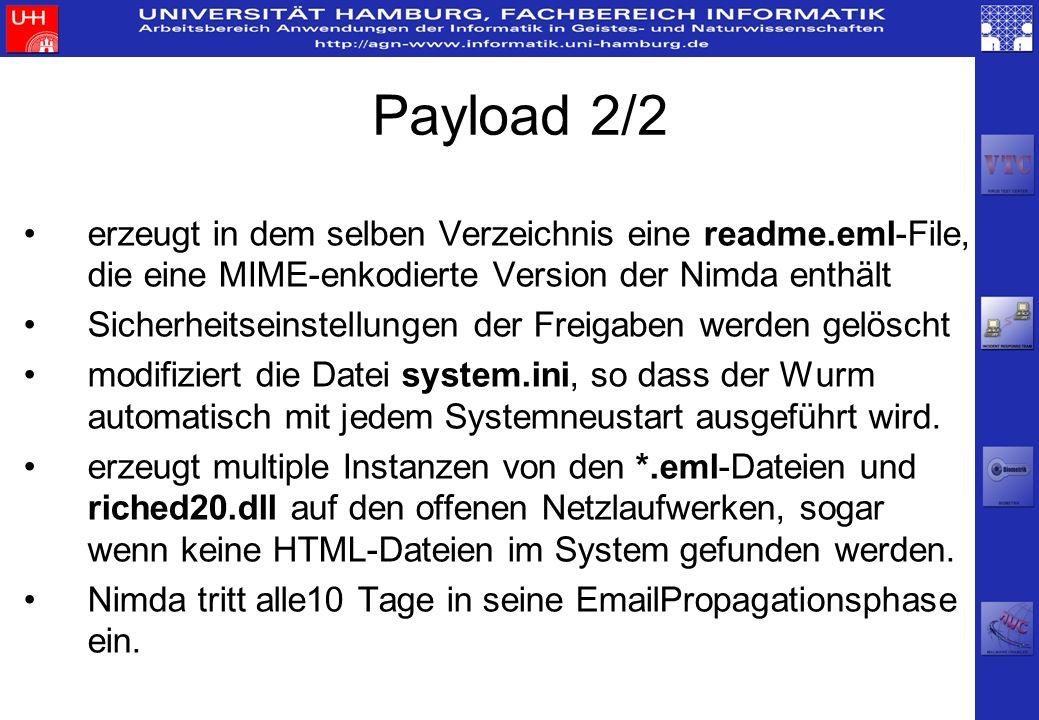 Payload 2/2 erzeugt in dem selben Verzeichnis eine readme.eml-File, die eine MIME-enkodierte Version der Nimda enthält.