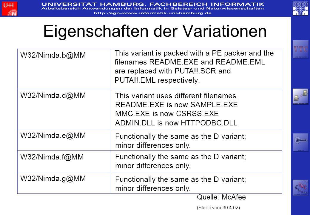 Eigenschaften der Variationen